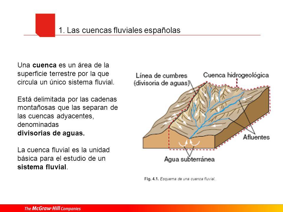 1. Las cuencas fluviales españolas