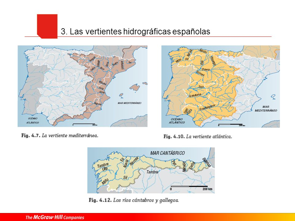 3. Las vertientes hidrográficas españolas