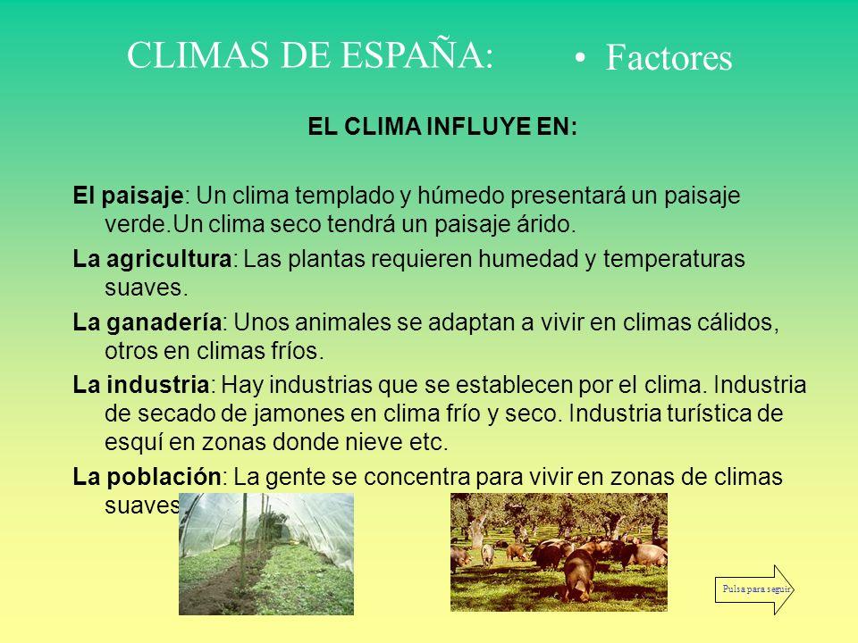 CLIMAS DE ESPAÑA: Factores EL CLIMA INFLUYE EN: