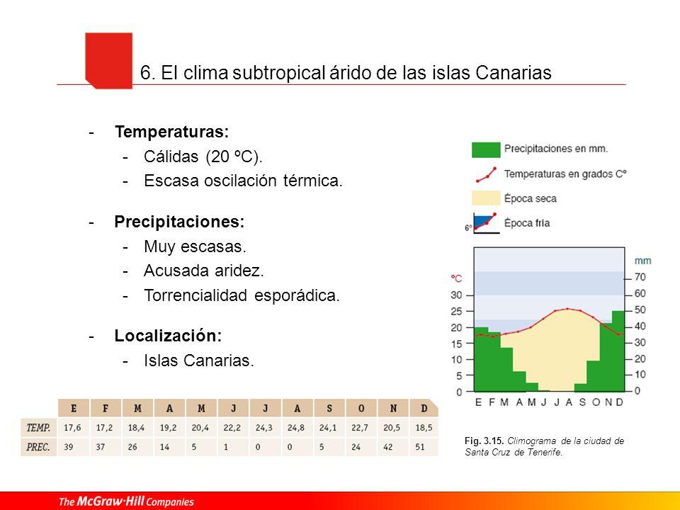 6. El clima subtropical árido de las islas Canarias