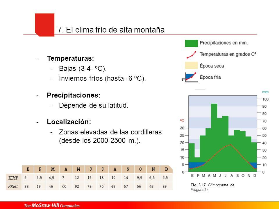 7. El clima frío de alta montaña