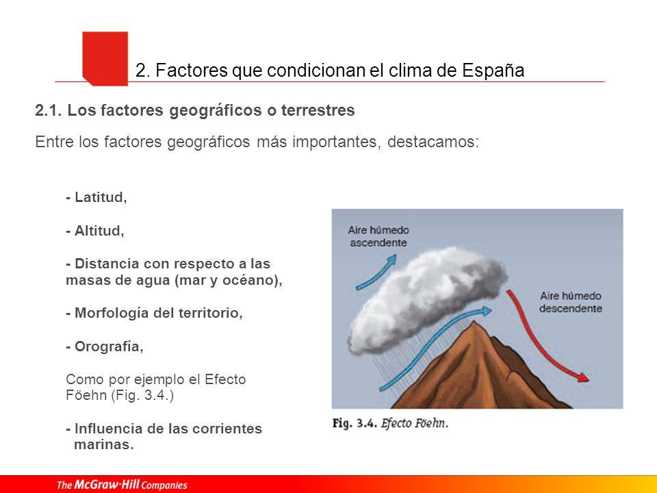 2. Factores que condicionan el clima de España
