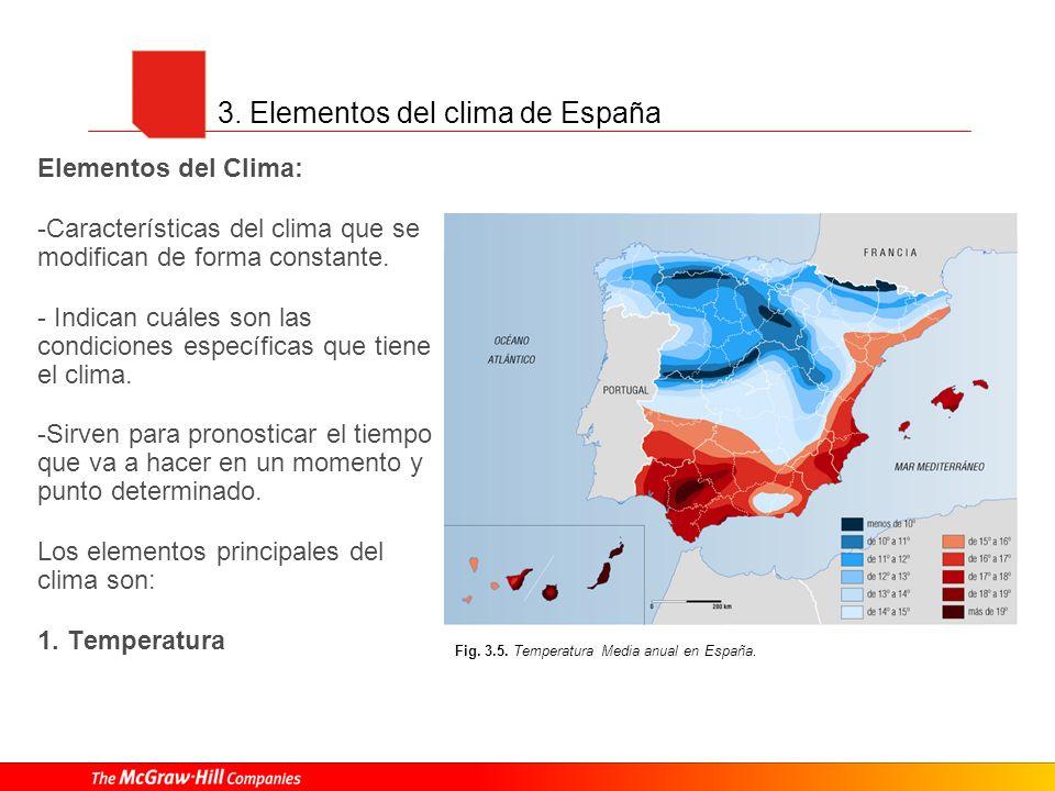 3. Elementos del clima de España