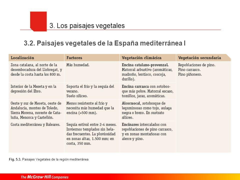 3. Los paisajes vegetales