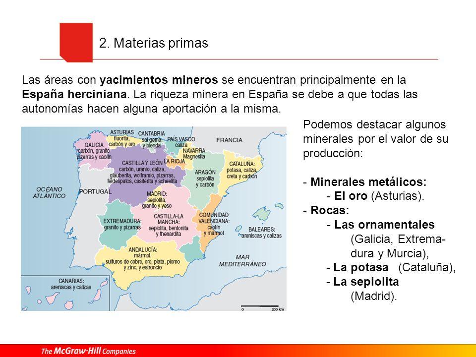 2. Materias primas