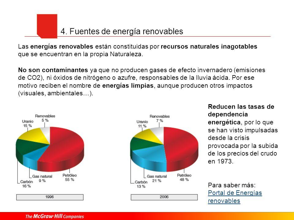 4. Fuentes de energía renovables