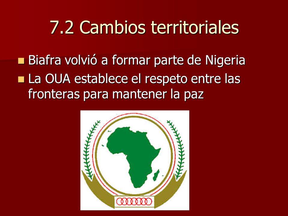7.2 Cambios territoriales