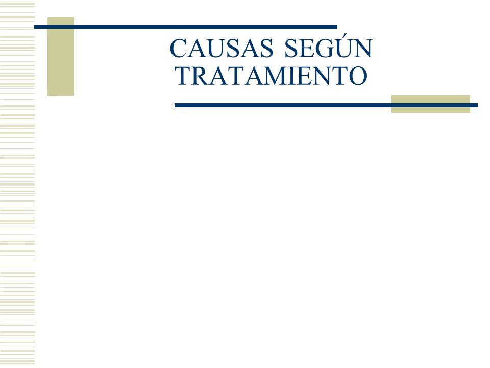 CAUSAS SEGÚN TRATAMIENTO