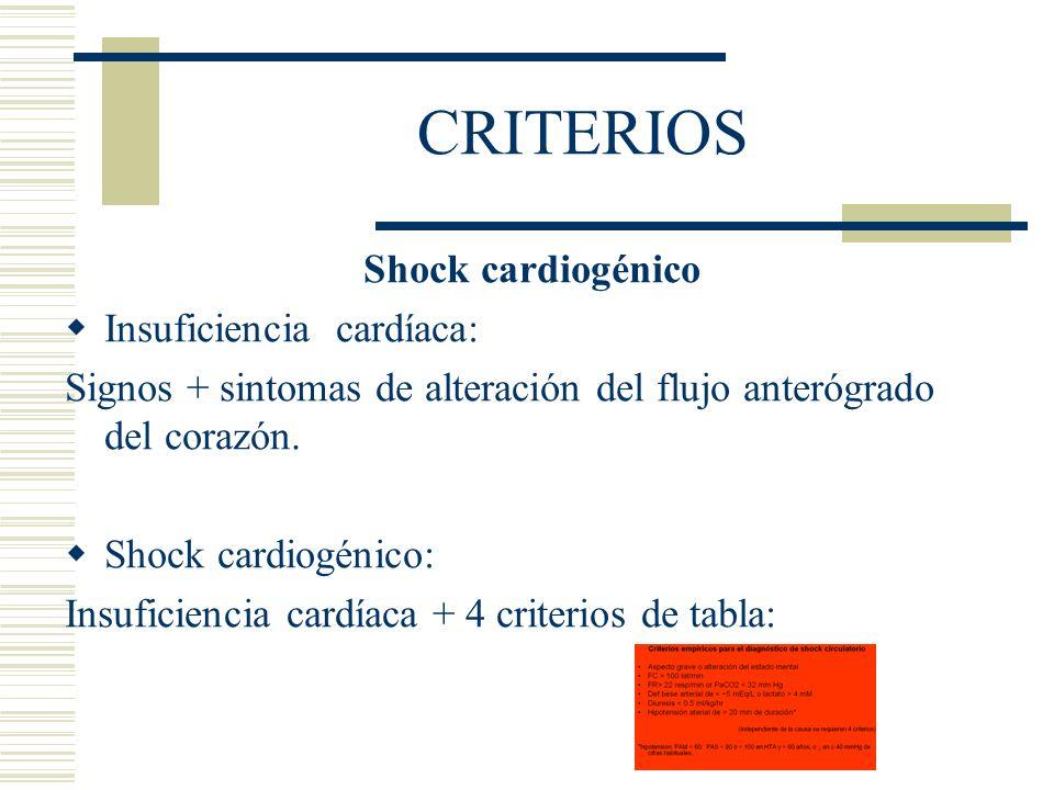 CRITERIOS Shock cardiogénico Insuficiencia cardíaca: