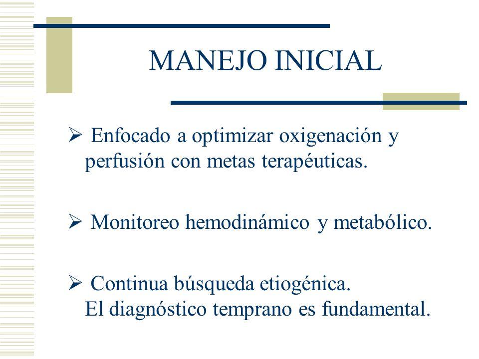 MANEJO INICIALEnfocado a optimizar oxigenación y perfusión con metas terapéuticas. Monitoreo hemodinámico y metabólico.