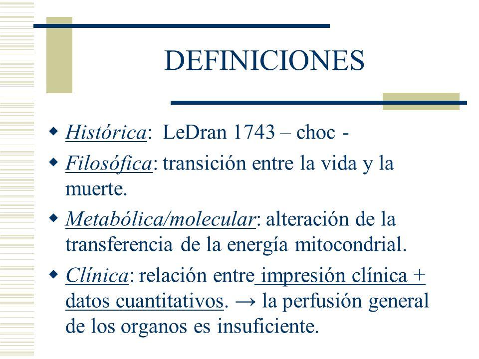 DEFINICIONES Histórica: LeDran 1743 – choc -