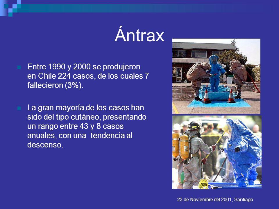 23 de Noviembre del 2001, Santiago