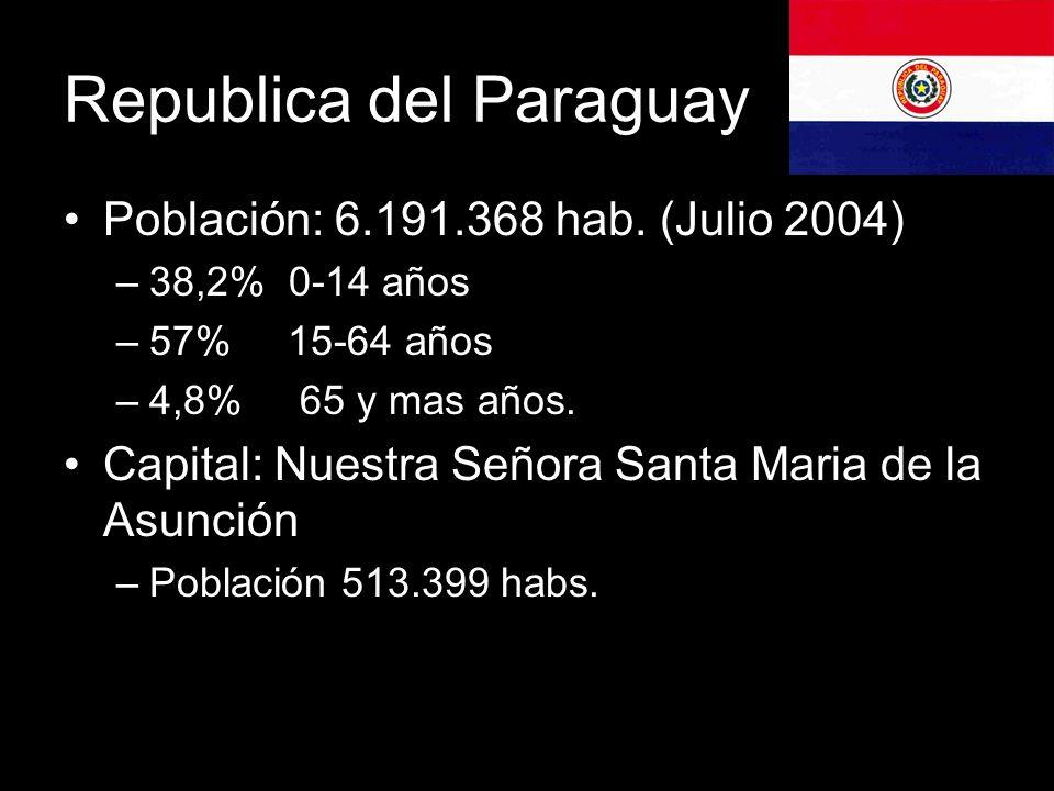 Republica del Paraguay