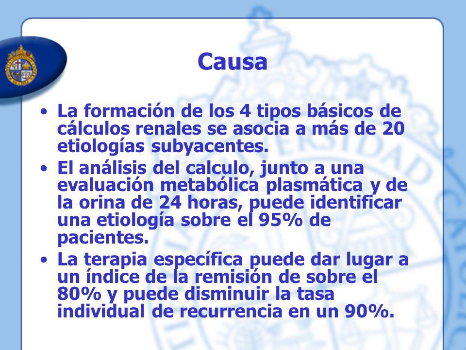 CausaLa formación de los 4 tipos básicos de cálculos renales se asocia a más de 20 etiologías subyacentes.