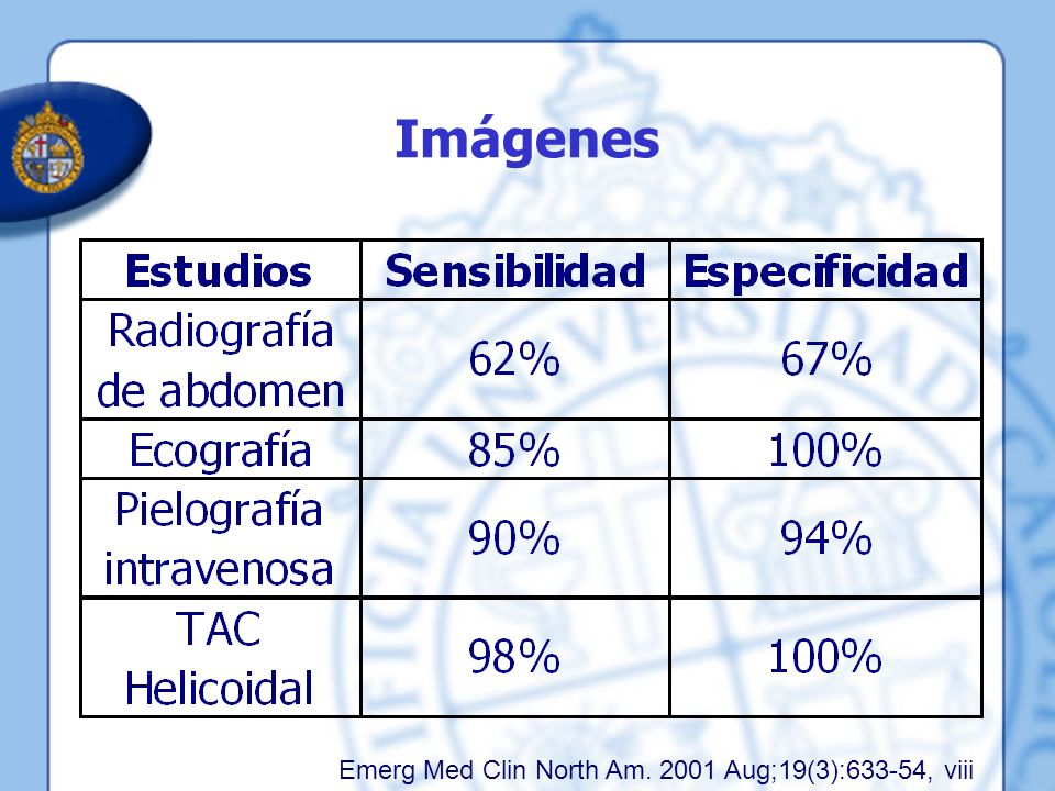 Imágenes Emerg Med Clin North Am. 2001 Aug;19(3):633-54, viii