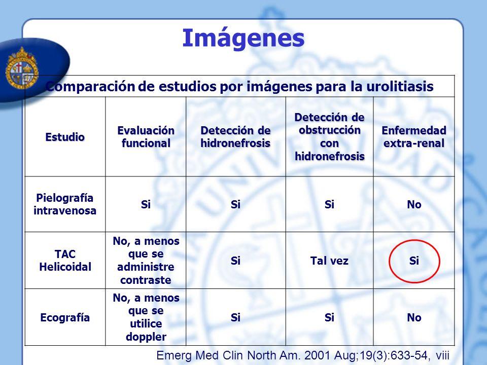 Imágenes Comparación de estudios por imágenes para la urolitiasis
