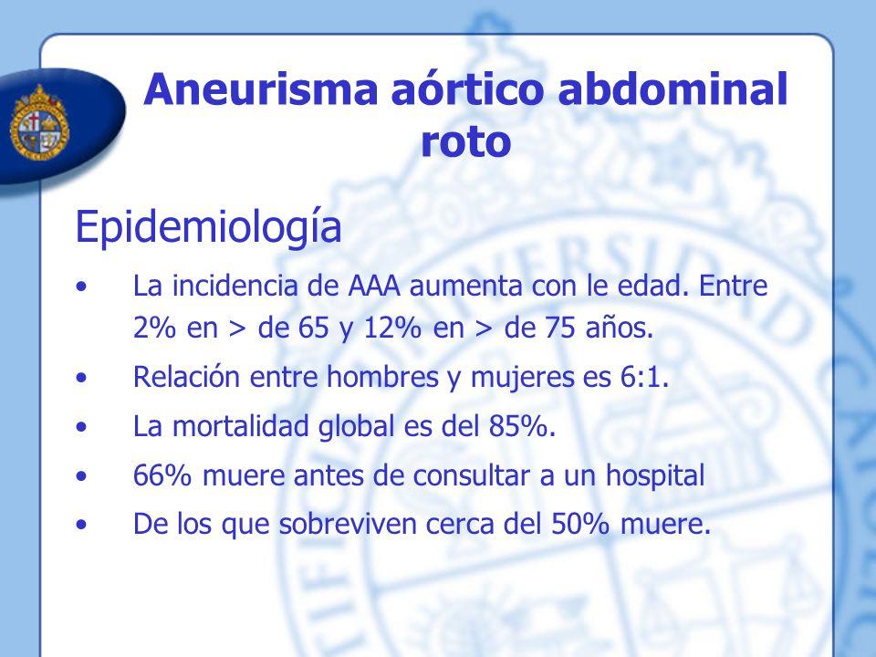 Aneurisma aórtico abdominal roto