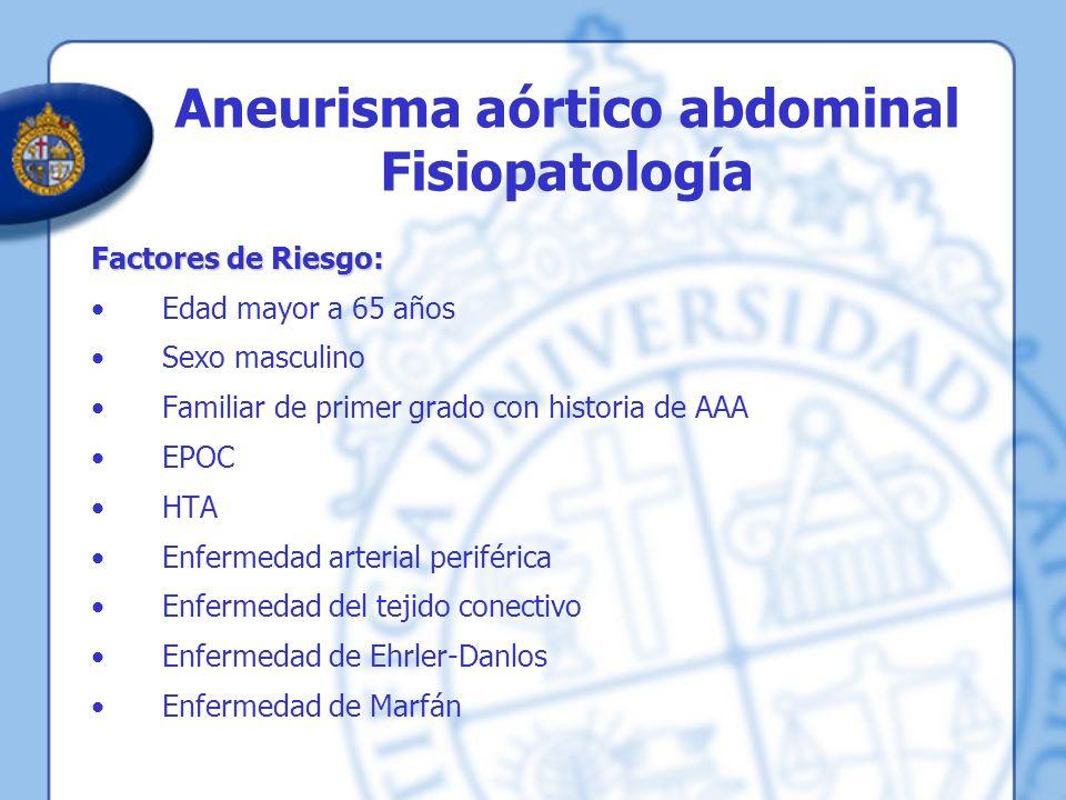 Aneurisma aórtico abdominal Fisiopatología
