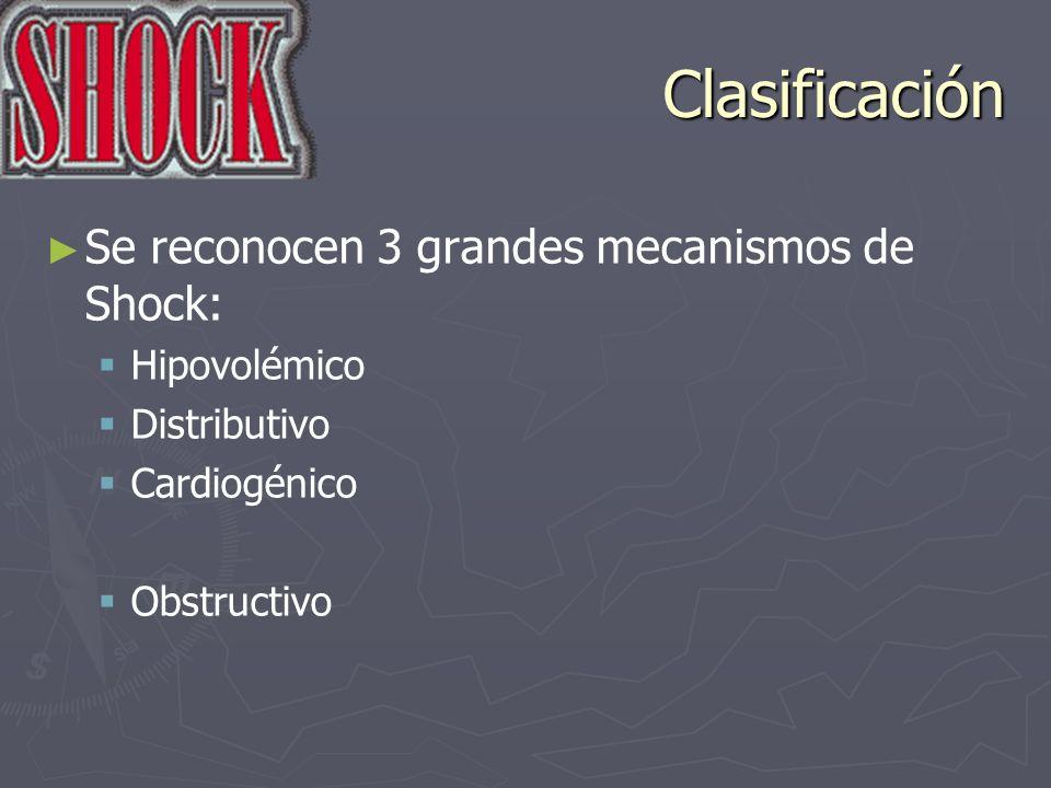 Clasificación Se reconocen 3 grandes mecanismos de Shock: Hipovolémico