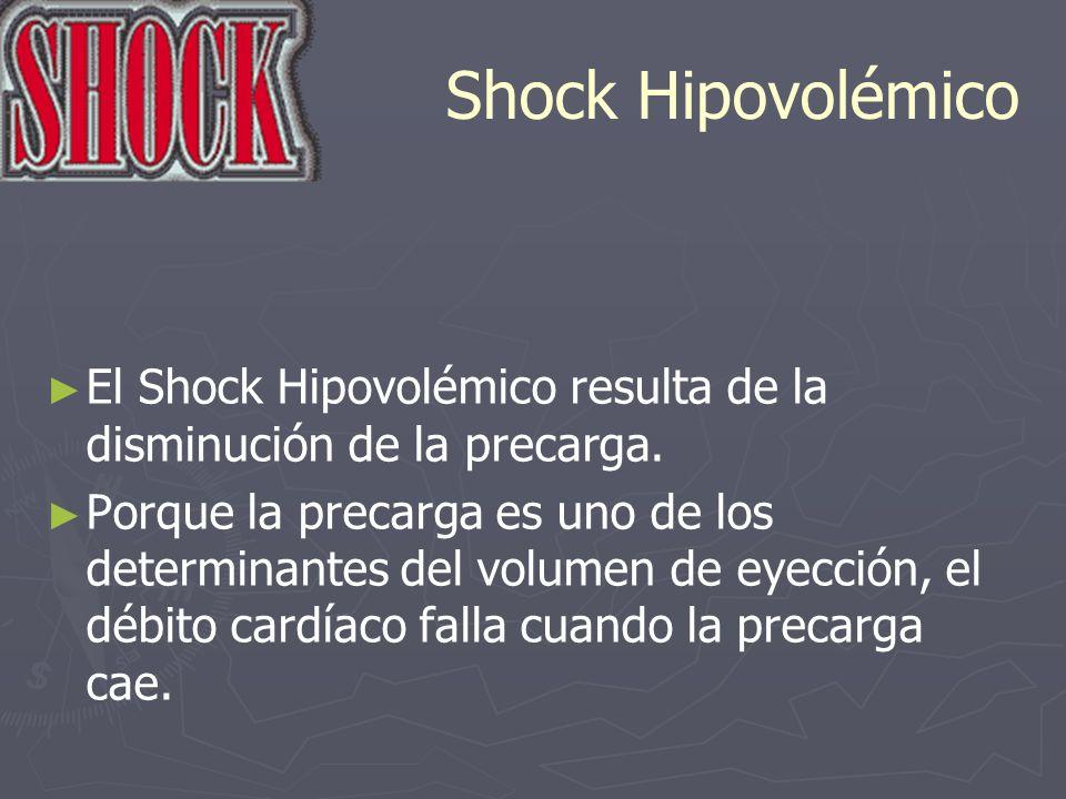 Shock Hipovolémico El Shock Hipovolémico resulta de la disminución de la precarga.