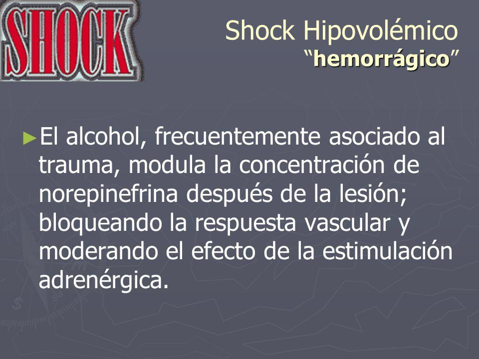 Shock Hipovolémico hemorrágico