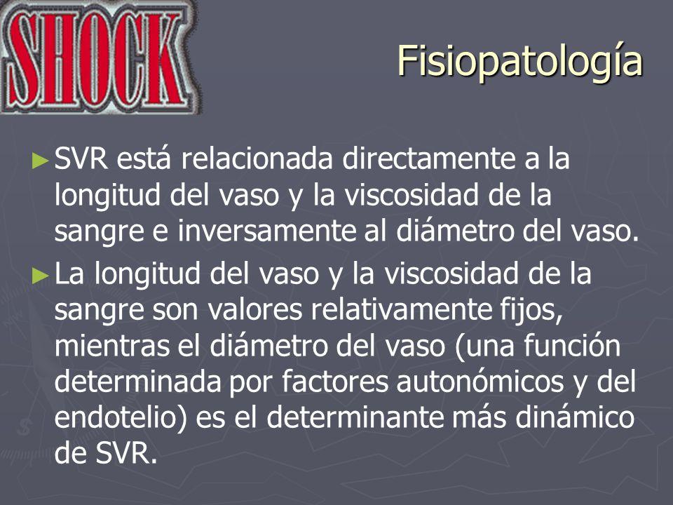 Fisiopatología SVR está relacionada directamente a la longitud del vaso y la viscosidad de la sangre e inversamente al diámetro del vaso.