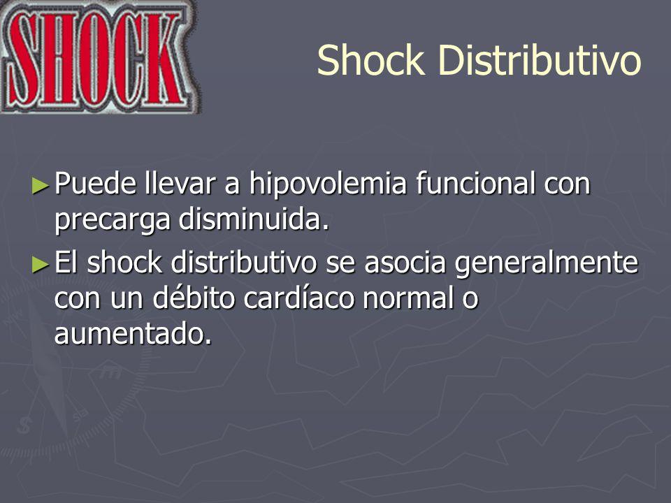 Shock Distributivo Puede llevar a hipovolemia funcional con precarga disminuida.