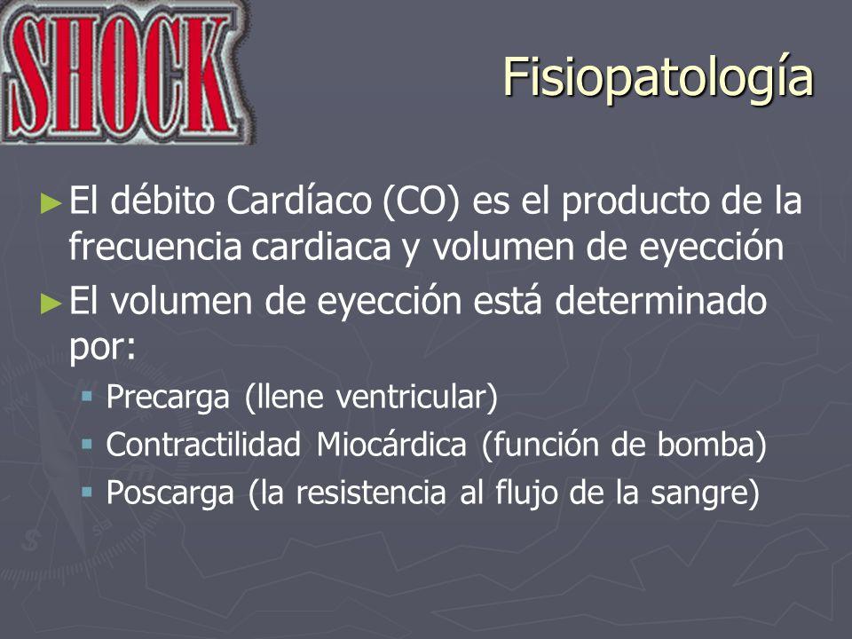 Fisiopatología El débito Cardíaco (CO) es el producto de la frecuencia cardiaca y volumen de eyección.
