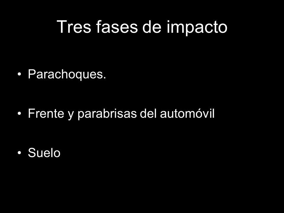 Tres fases de impacto Parachoques. Frente y parabrisas del automóvil