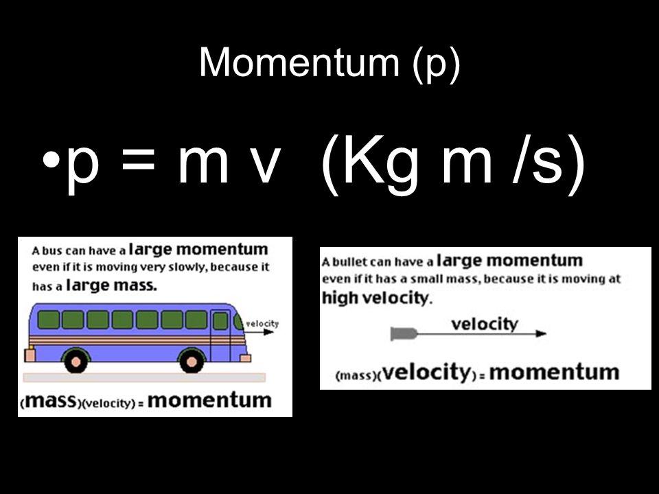 Momentum (p) p = m v (Kg m /s)
