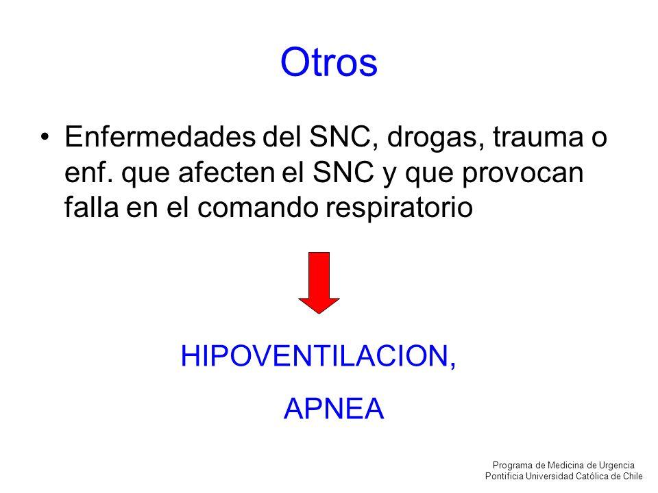 OtrosEnfermedades del SNC, drogas, trauma o enf. que afecten el SNC y que provocan falla en el comando respiratorio.