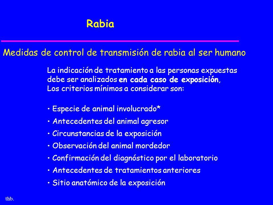 Rabia Medidas de control de transmisión de rabia al ser humano