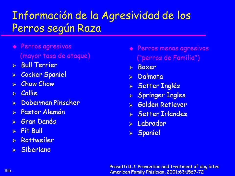 Información de la Agresividad de los Perros según Raza