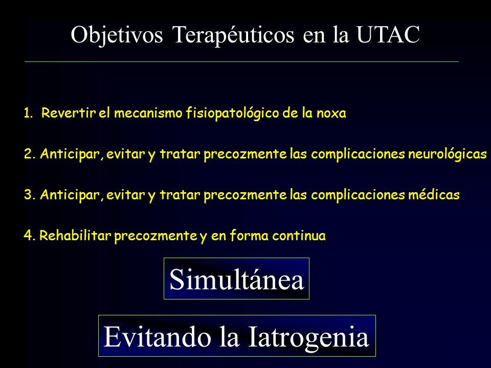 Objetivos Terapéuticos en la UTAC