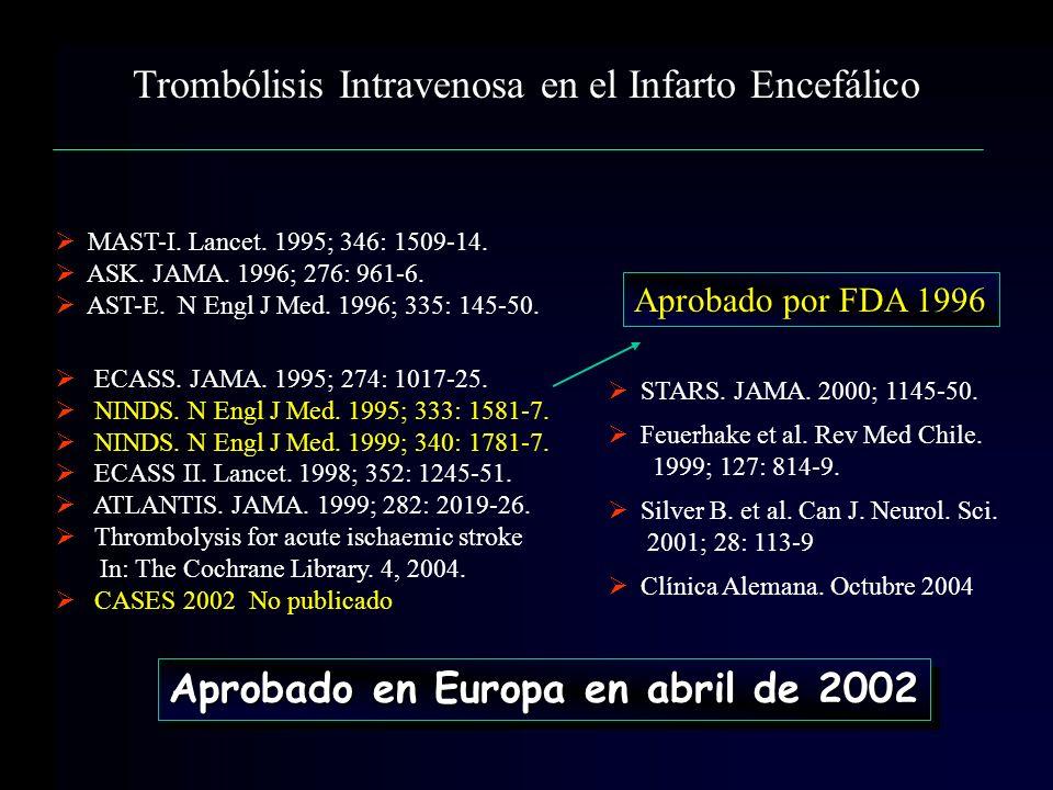 Aprobado en Europa en abril de 2002