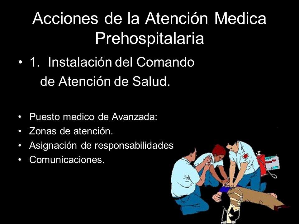 Acciones de la Atención Medica Prehospitalaria