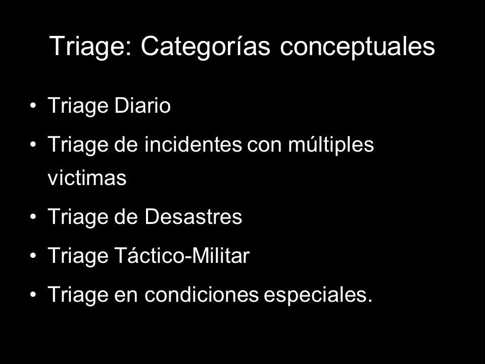 Triage: Categorías conceptuales