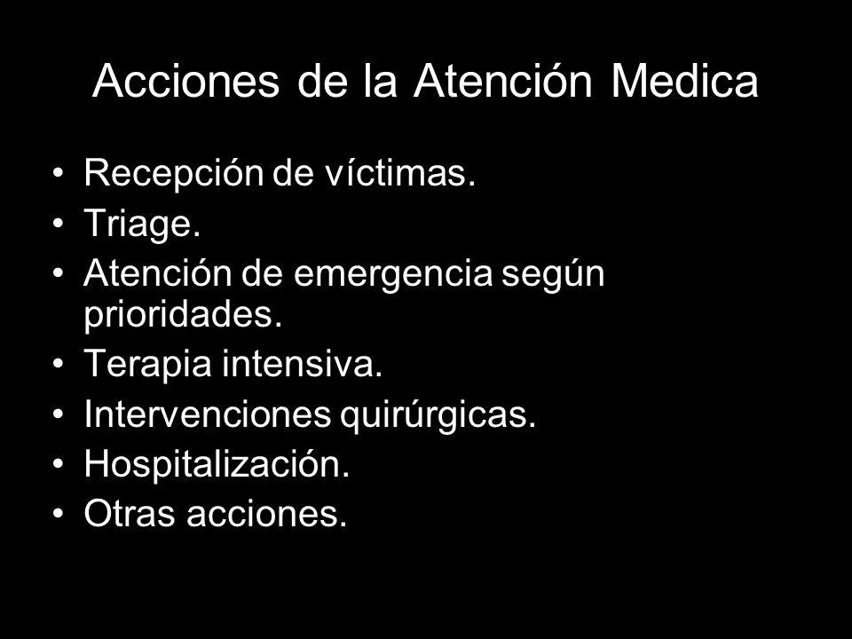 Acciones de la Atención Medica