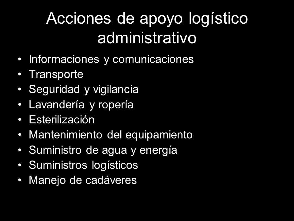 Acciones de apoyo logístico administrativo