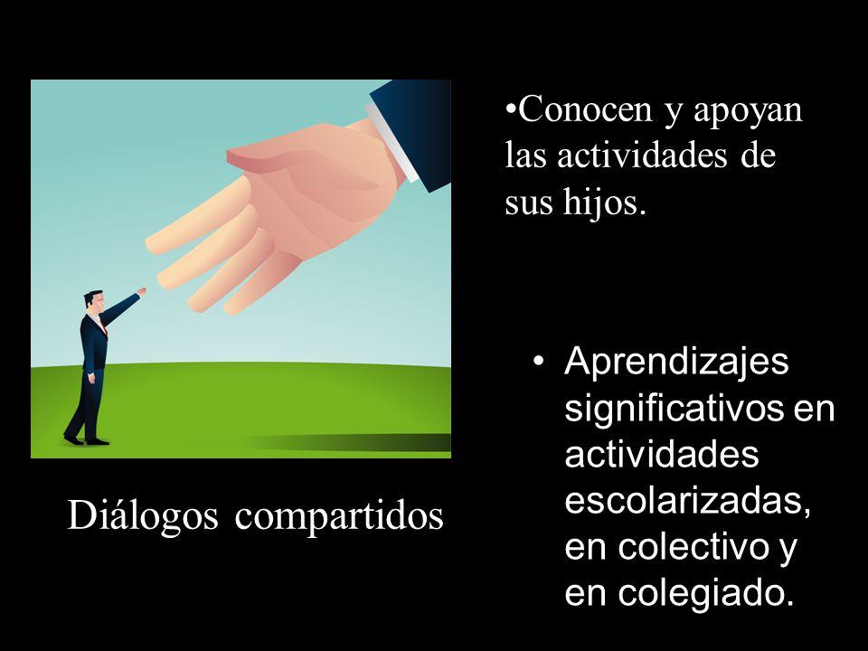 Diálogos compartidos Conocen y apoyan las actividades de sus hijos.