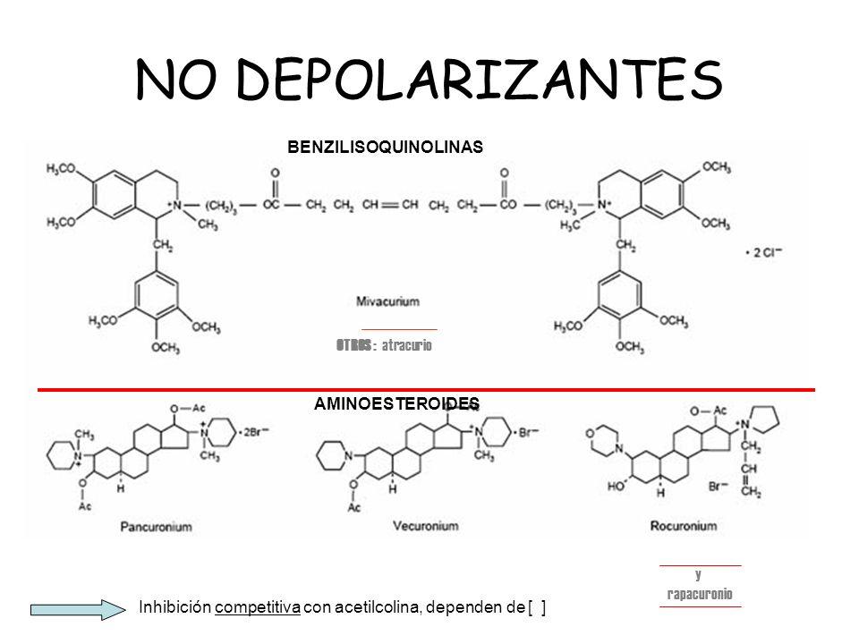 NO DEPOLARIZANTES BENZILISOQUINOLINAS OTROS : atracurio