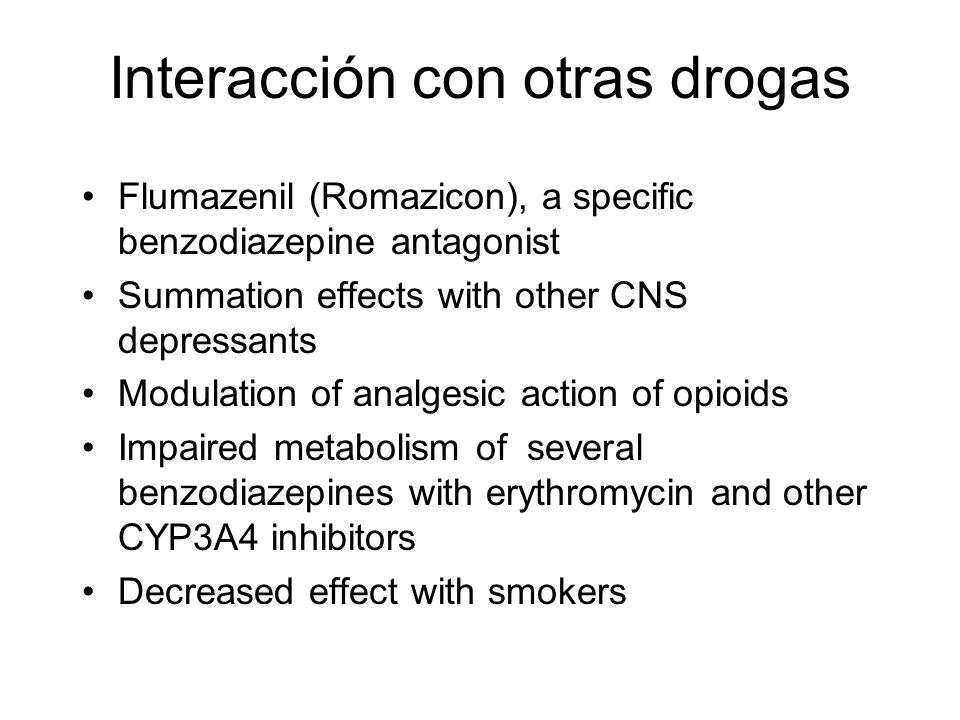 Interacción con otras drogas