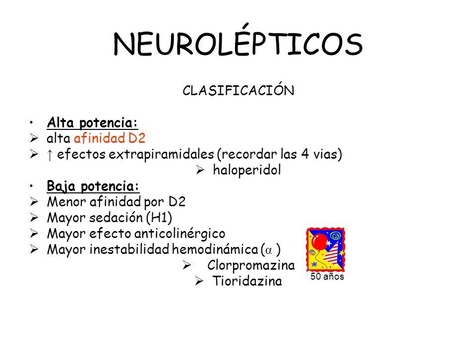 NEUROLÉPTICOS CLASIFICACIÓN Alta potencia: alta afinidad D2
