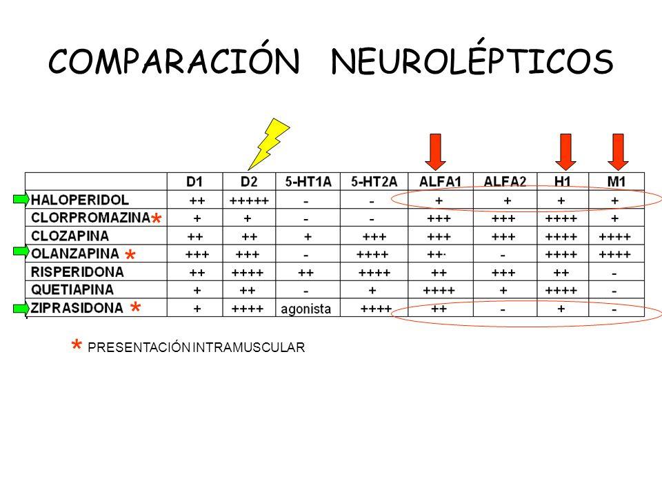 COMPARACIÓN NEUROLÉPTICOS