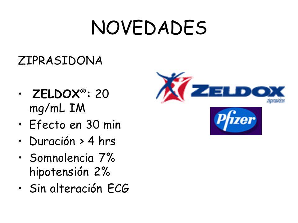NOVEDADES ZIPRASIDONA ZELDOX®: 20 mg/mL IM Efecto en 30 min