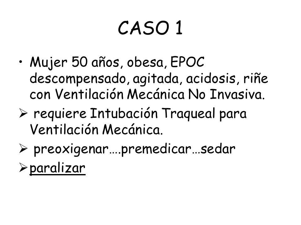 CASO 1 Mujer 50 años, obesa, EPOC descompensado, agitada, acidosis, riñe con Ventilación Mecánica No Invasiva.