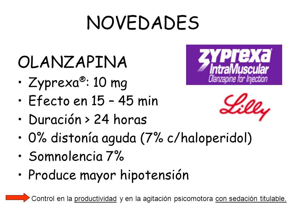 NOVEDADES OLANZAPINA Zyprexa®: 10 mg Efecto en 15 – 45 min