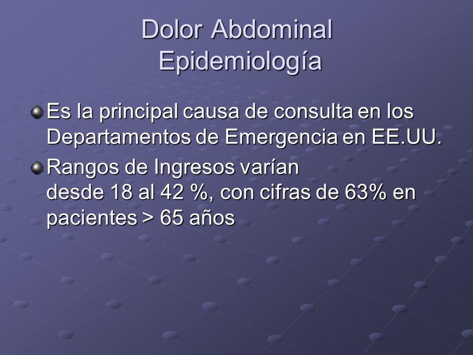 Dolor Abdominal Epidemiología