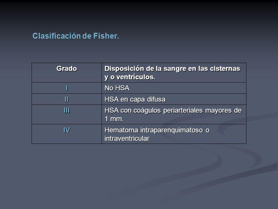 Clasificación de Fisher.