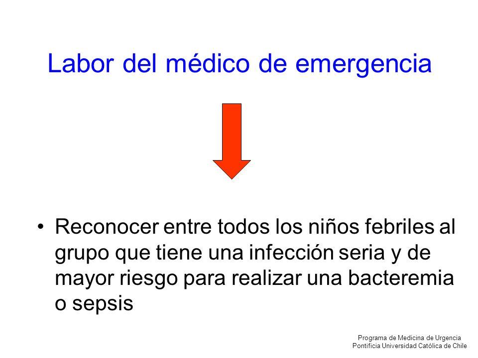 Labor del médico de emergencia